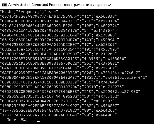 pwned users csv